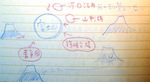 0221-nikki2 baro fuji-gururi  修正済 IMG_3767